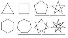 Как найти число сторон многоугольника
