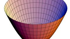 Как построить параболоид