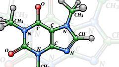 Как определить химическую формулу