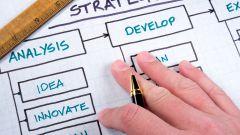 Как выработать стратегию