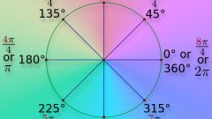 How to translate a number in radians