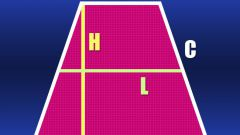 How to find the perimeter of an isosceles trapezoid