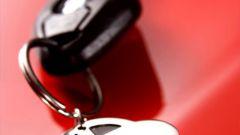 Как купить машину в Беларуси