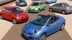Как купить автомобиль в Чехии