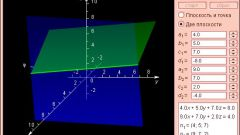 Как составить уравнение плоскости