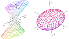 Как построить однополосный гиперболоид