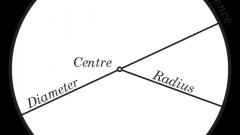 Как найти радиус окружности