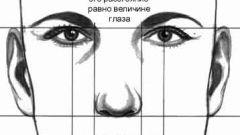 Как научиться рисовать портрет