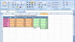 Как вводить формулы в microsoft excel
