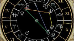 How to calculate a Natal chart