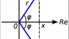 Как решать комплексные числа