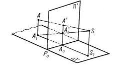 Как решать задачи по начертательной геометрии