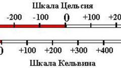 Как перевести градус цельсия в кельвины
