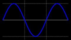 Как определить чётную функцию
