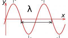 Как найти длину волны
