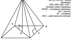 How to find the height of the right pyramid