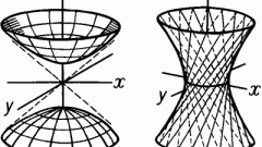 How to build a hyperboloid