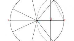 Как разделить окружность на 7 равных частей