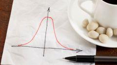 Как построить нормальное распределение