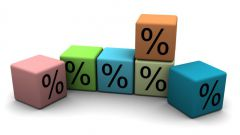How to determine interest rate on loan