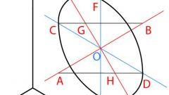 Как построить окружность в изометрии
