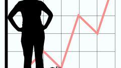 Как определить точку входа в рынок