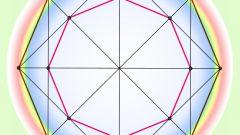 Как найти периметр правильного многоугольника