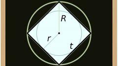 Как определить площадь квадрата