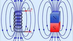 Как найти вектор магнитной индукции