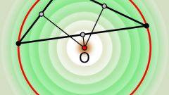 Как найти центр описанной окружности