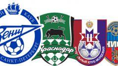 Кто лидирует в турнирной таблице Чемпионата России по футболу