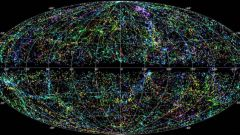 Что такое трехмерная карта галактик