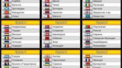 Отборочный турнир к чемпионату мира-2014. Европейские группы
