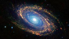 Как выглядит наша галактика