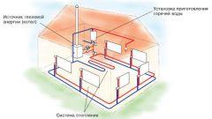 Как самому сделать систему отопления в частном доме