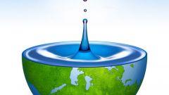 Как человек использует воду