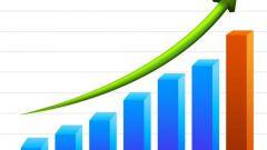 Как по графику скорости определить ускорение