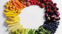 """Как похудеть на 10 кг за неделю: диета """"Любимая"""""""