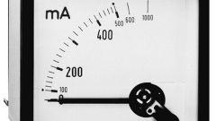 Что такое амперметр