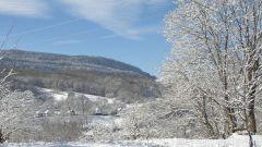 Какая зима в Краснодарском крае