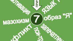 7 шагов к осознанию психологической причины лишнего веса