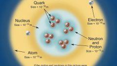 Что такое кварк