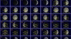 Лунный календарь для садоводов на май 2014 года