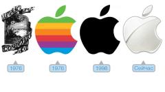 Почему надкушено яблоко в логотипе Apple