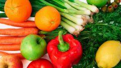 Как рассчитать калорийность рациона