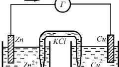 как рассчитать эдс гальванических элементов