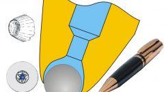 Где, когда и кем была изобретена шариковая ручка