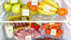 Как составить меню с учетом калорийности