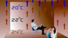 Где может понадобиться теплый пол