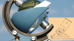 Как называется астрономический прибор для фотографирования солнца